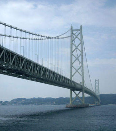 Does Integrating Technology Help in Bridge Construction?