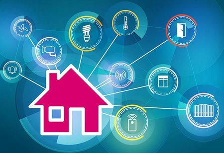 Uses of Building Energy Management Systems