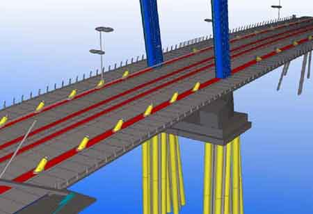 Essentiality of Bridge Information Modelling